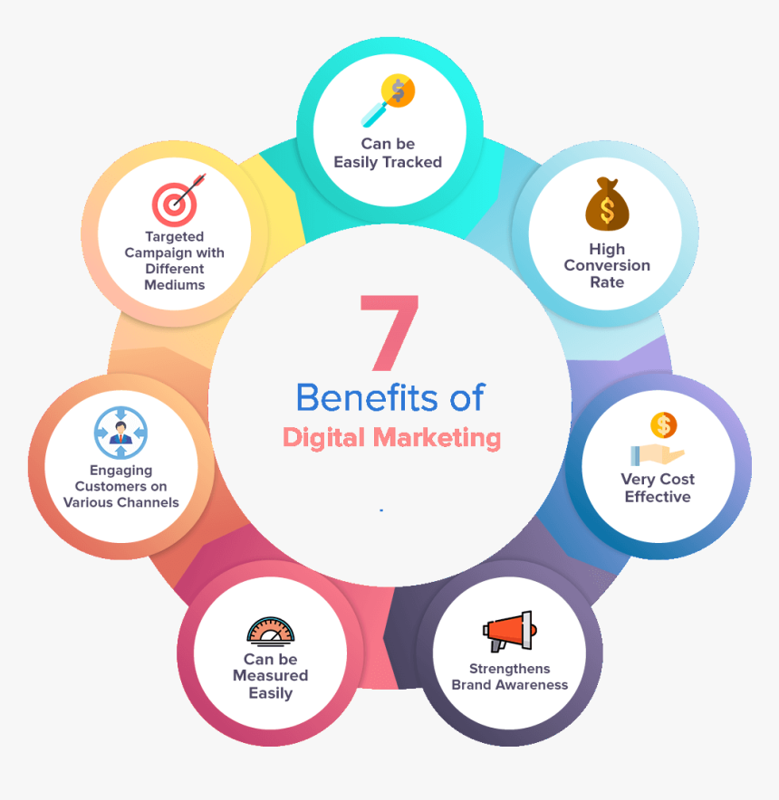 Benefits of hiring an advertising company